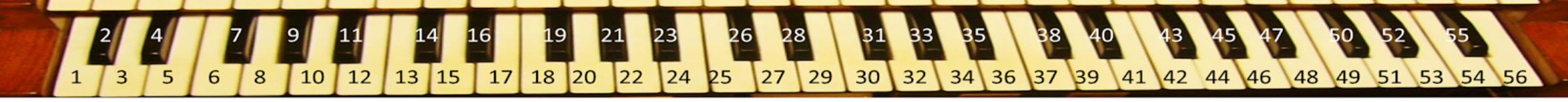 clavier numéroté